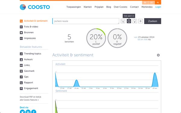 Open.coosto.com